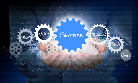 Bouw Betere Bedrijfsresultaten op