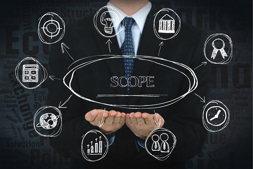 Business doelen bereiken vanuit een visie met een winstgevend jaarplan